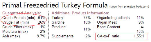 Primal freezedried turkey formula