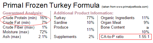 Primal Frozen turkey formula