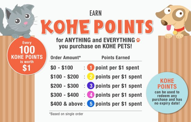 kohepets-reward-points